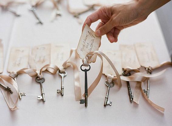 key-placenames